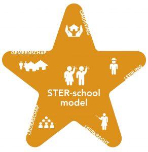Een goede school is een STER-school